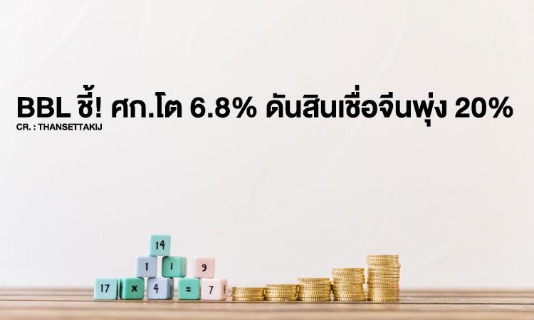 BBL ชี้! ศก.โต 6.8% ดันสินเชื่อจีนพุ่ง 20%