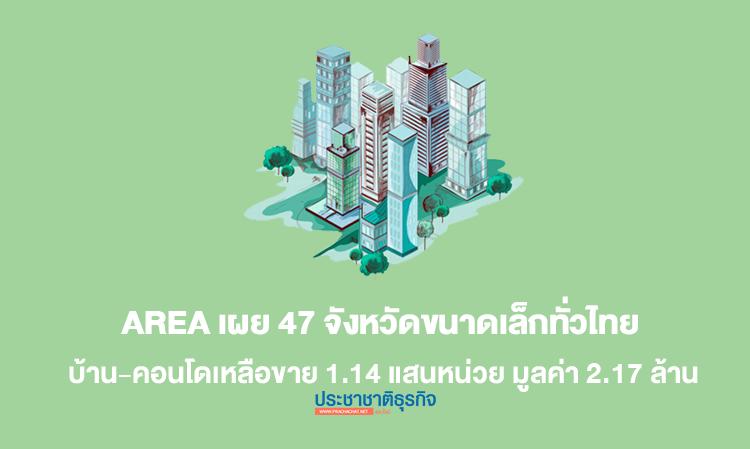 AREA เผย 47 จังหวัดขนาดเล็กทั่วไทย บ้าน-คอนโดเหลือขาย 1.14 แสนหน่วย มูลค่า 2.17 ล้าน