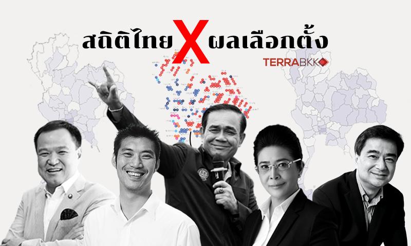สถิติไทย และ ผลเลือกตั้ง ปี 62