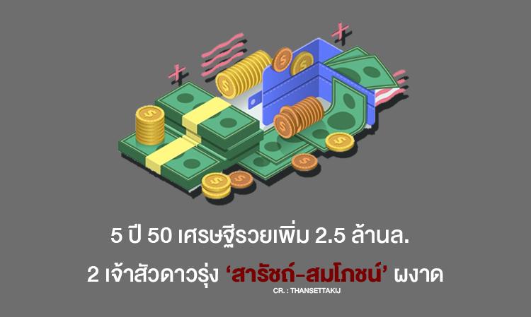 5 ปี 50 เศรษฐีรวยเพิ่ม 2.5 ล้านล.  2 เจ้าสัวดาวรุ่ง 'สารัชถ์-สมโภชน์' ผงาด