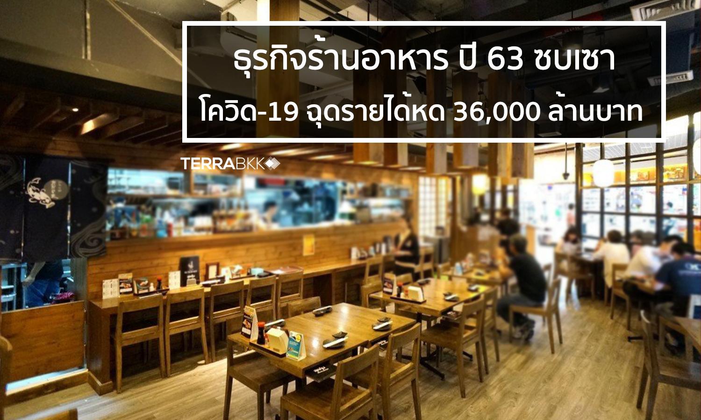 ศูนย์วิจัยกสิกรไทย คาดการแพร่ระบาดของไวรัสโคโรนา กระทบธุรกิจร้านอาหาร ฉุดรายได้หดกว่า 36,000 ล้านบาท