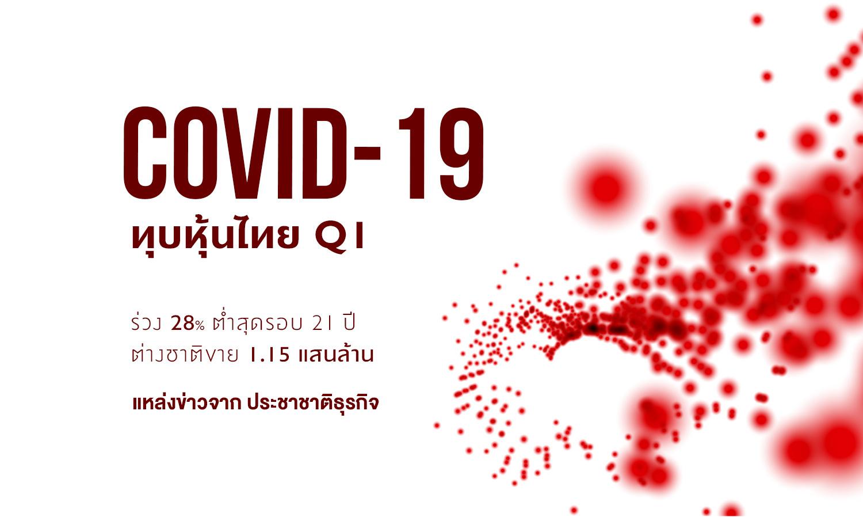 COVID-19 ทุบหุ้นไทย Q1 ร่วง 28% ต่ำสุดรอบ 21 ปี ต่างชาติขาย 1.15 แสนล้าน