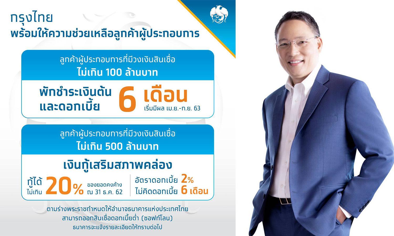 กรุงไทย พักหนี้เงินต้น-ดอกเบี้ย 6 เดือน พร้อมปล่อยกู้ 2% ต่อปี ปลอดดอกเบี้ย 6 เดือนแรก