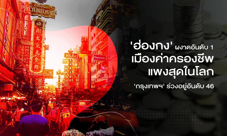 'ฮ่องกง' ผงาดอันดับ 1 เมืองค่าครองชีพแพงสุดในโลก 'กรุงเทพฯ' ร่วงอยู่อันดับ 46