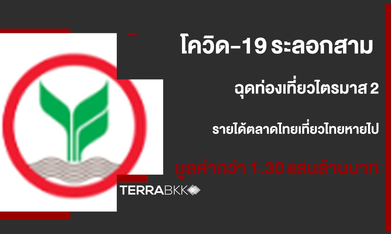 โควิด-19ระลอกสาม ฉุดท่องเที่ยวไตรมาส2 …คาดครึ่งแรกปี' 64รายได้ตลาดไทยเที่ยวไทยหายไปคิดเป็นมูลค่ากว่า1.30แสนล้านบาท(ศูนย์วิจัยกสิกรไทย)