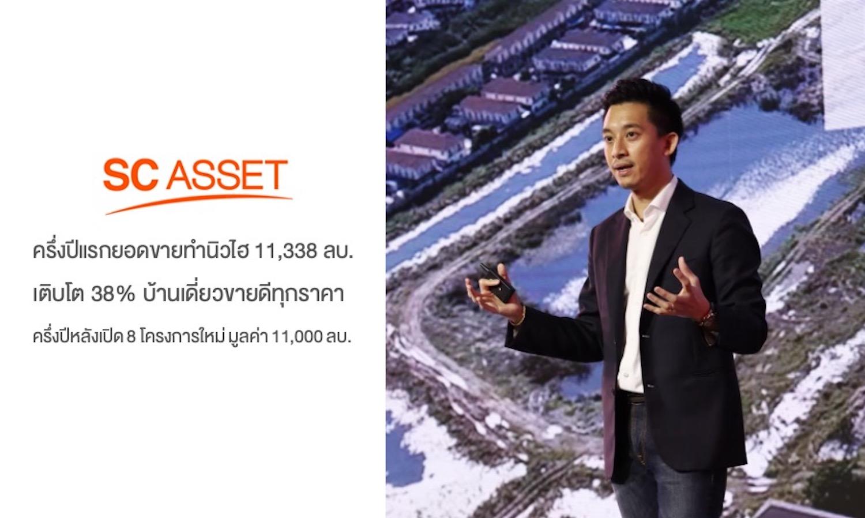 SC Asset แกร่ง!!! ครึ่งปีแรกยอดขายทำนิวไฮ 11,338 ลบ. เติบโต 38% บ้านเดี่ยวขายดีทุกราคา