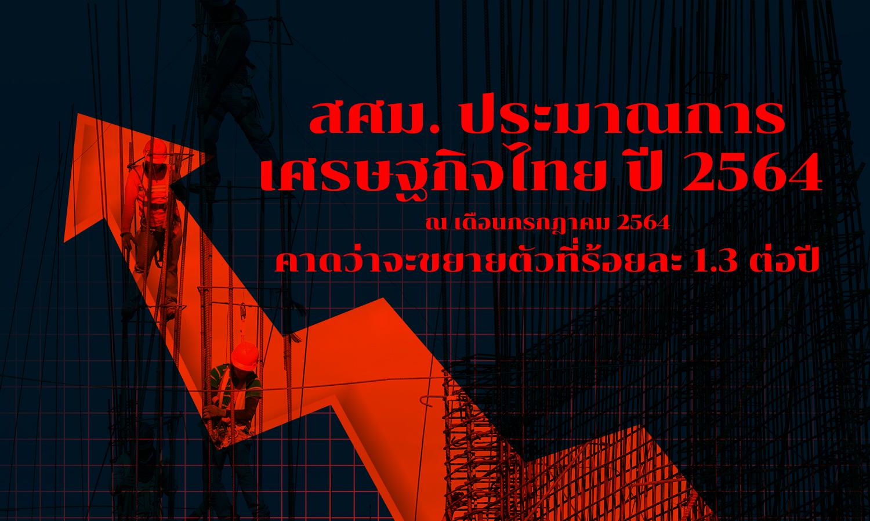 สศม. ประมาณการเศรษฐกิจไทย ปี 2564 ณ เดือนกรกฎาคม 2564 คาดว่าจะขยายตัวที่ร้อยละ 1.3 ต่อปี