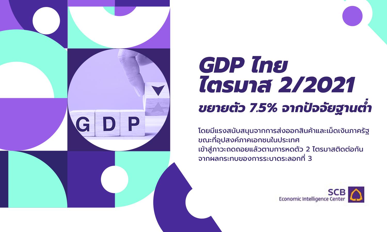 GDP ไทยไตรมาส 2/2021 ขยายตัว 7.5% จากปัจจัยฐานต่ำ โดยมีแรงสนับสนุนจากการส่งออกสินค้าและเม็ดเงินภาครัฐ