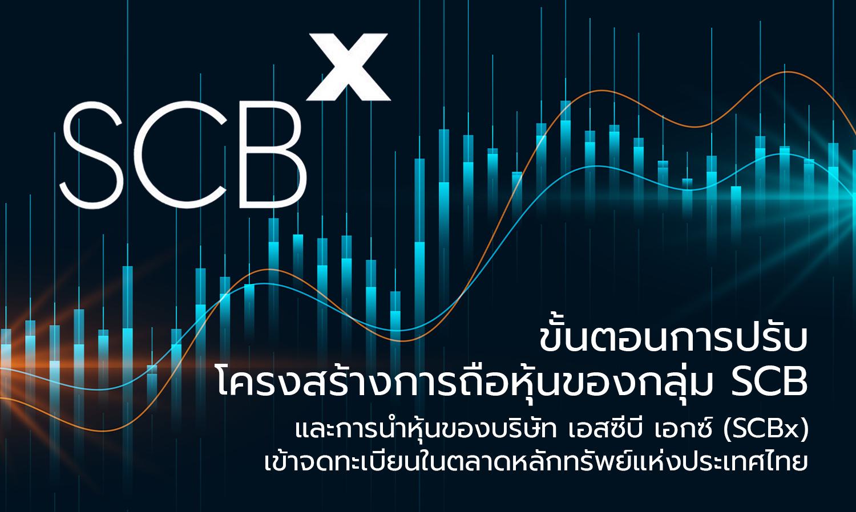 ขั้นตอนการปรับโครงสร้างการถือหุ้นของกลุ่ม SCB และการนำหุ้นของบริษัท เอสซีบี เอกซ์ (SCBx) เข้าจดทะเบียนในตลาดหลักทรัพย์แห่งประเทศไทย