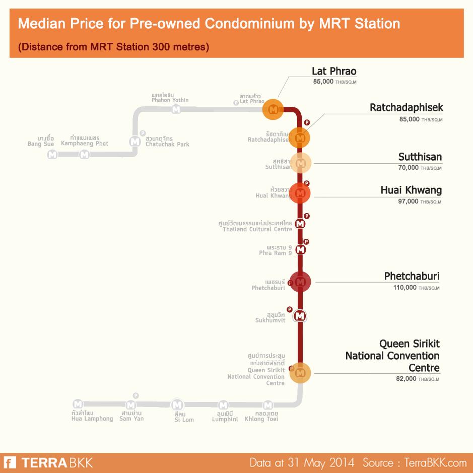 MRT_Map_4