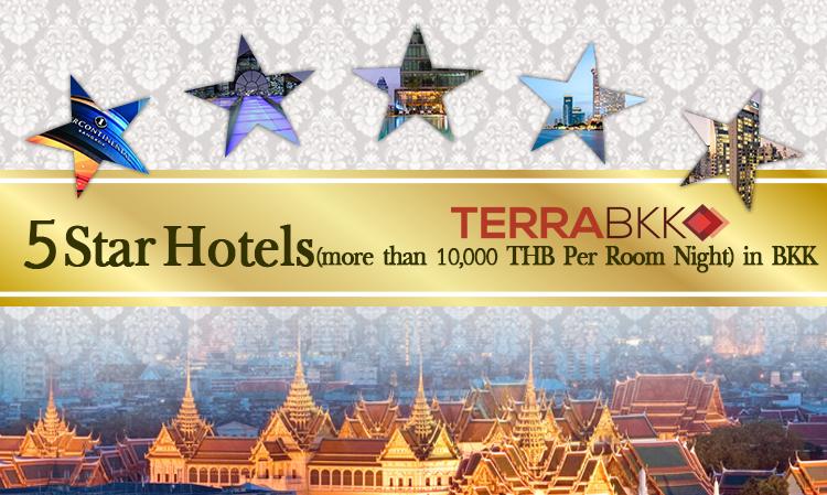 รวมโรงแรม 5 ดาว ราคามากกว่า 10,000 บาทต่อคืน ในกรุงเทพมหานคร