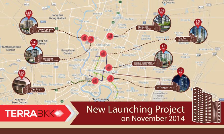 7 โครงการใหม่ เดือนพฤศจิกายน 2014