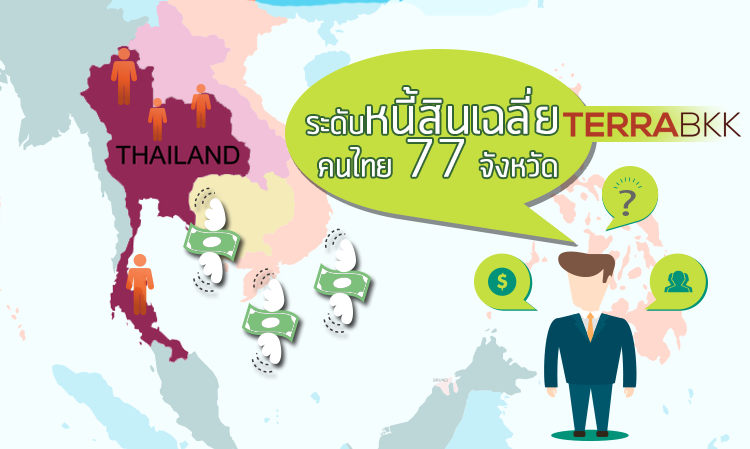 ระดับหนี้สินเฉลี่ยคนไทย 77 จังหวัด