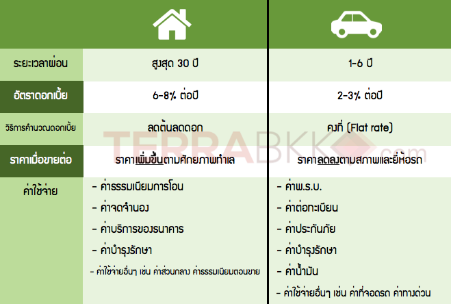 House_VS_Car