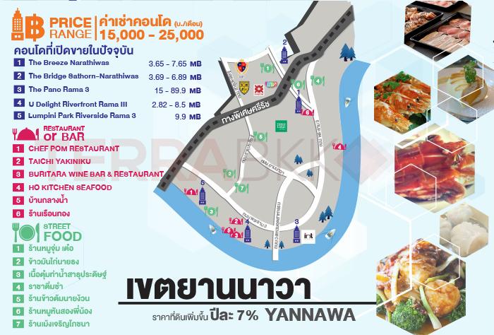 Yannawa-map