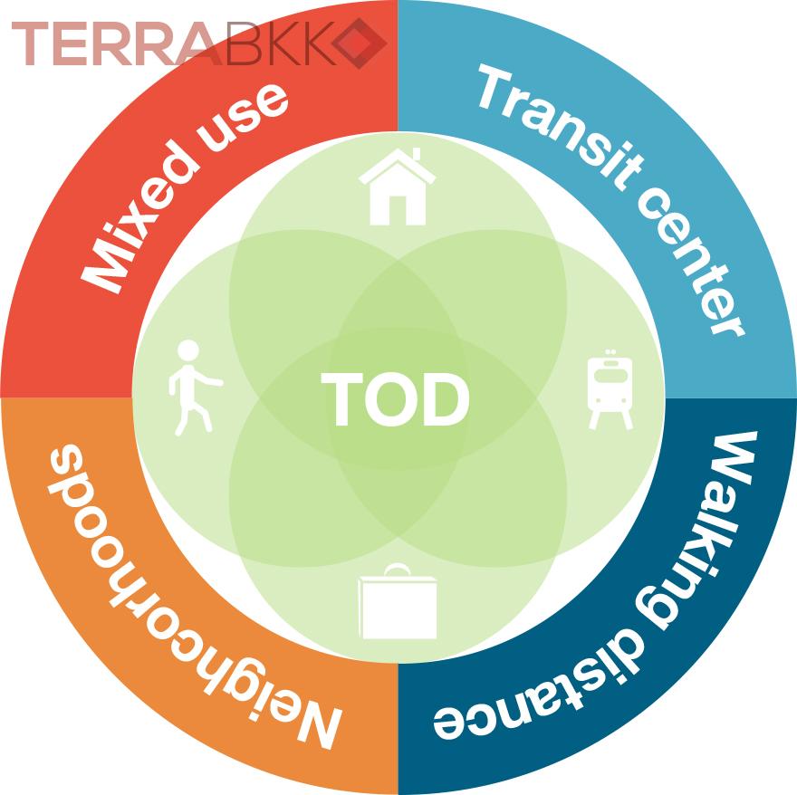 TOD Concept