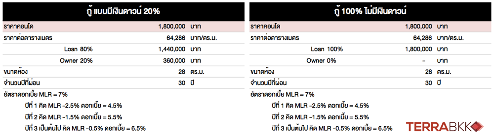 loan-20161123-1
