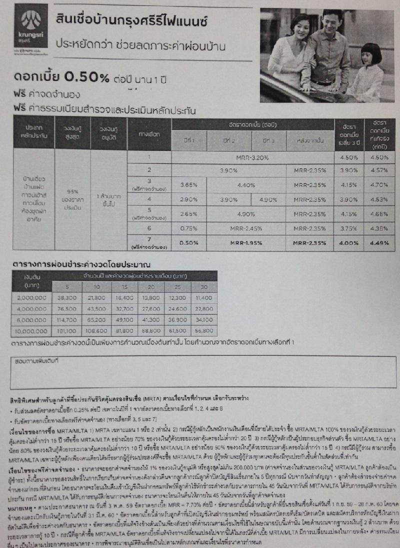 7. ธนาคารธนชาติ : พิเศษ รับส่วนลดอัตราดอกเบี้ยสูงสุด 0.25%นาน12 เดือน  ไม่คิดค่าธรรมเนียมจัดการเงินกู้ ค่านิติกรรมสัญญา ไม่คิดค่าประเมินหลักประกัน  ฯลฯ